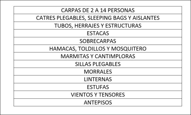 Lista productos y accesorios alvang